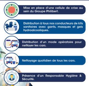 Mesures de prévention et de précaution Cov-19